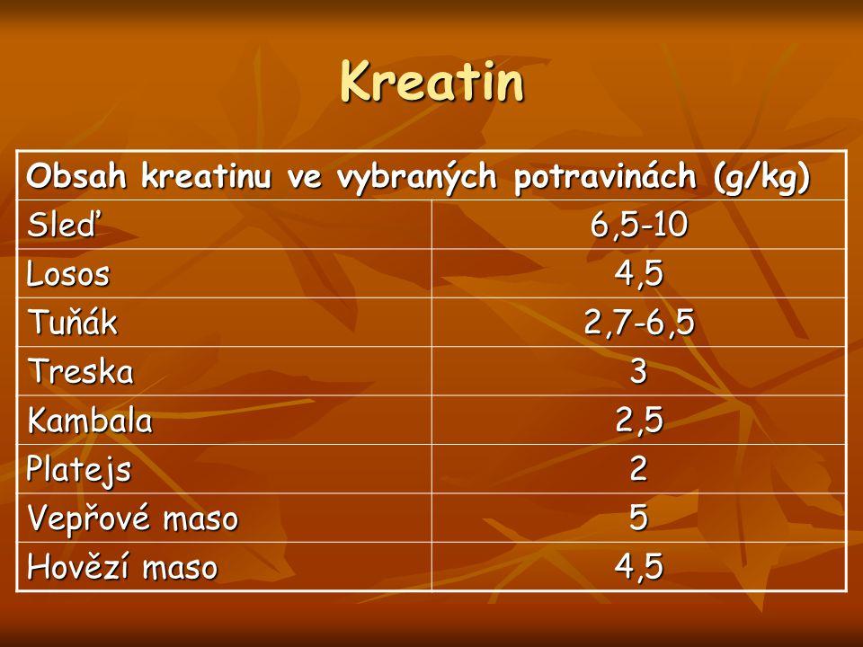 Kreatin Obsah kreatinu ve vybraných potravinách (g/kg) Sleď6,5-10 Losos4,5 Tuňák2,7-6,5 Treska3 Kambala2,5 Platejs2 Vepřové maso 5 Hovězí maso 4,5