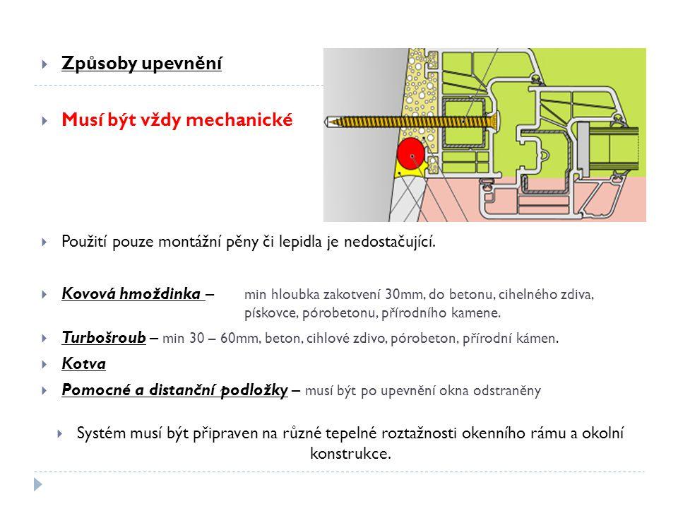  Způsoby upevnění  Musí být vždy mechanické  Použití pouze montážní pěny či lepidla je nedostačující.  Kovová hmoždinka – min hloubka zakotvení 30