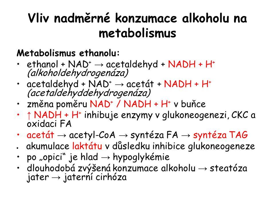 Vliv nadměrné konzumace alkoholu na metabolismus Metabolismus ethanolu: ethanol + NAD + → acetaldehyd + NADH + H + (alkoholdehydrogenáza) acetaldehyd