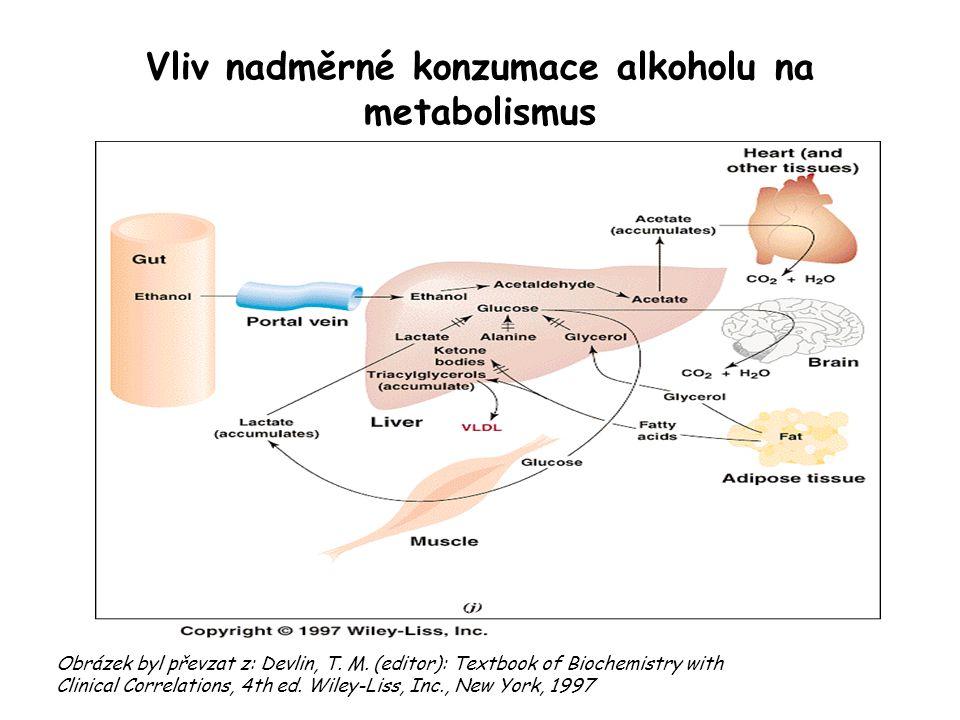 Vliv nadměrné konzumace alkoholu na metabolismus Obrázek byl převzat z: Devlin, T. M. (editor): Textbook of Biochemistry with Clinical Correlations, 4
