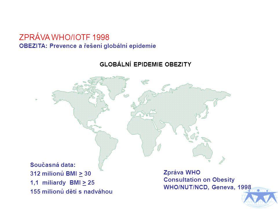 Preventabilní faktory ovlivňující výskyt dětské obezity Zuzana Derflerová Brázdová Masarykova univerzita, Brno