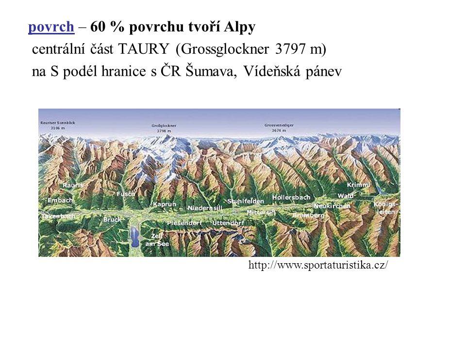 povrch – 60 % povrchu tvoří Alpy centrální část TAURY (Grossglockner 3797 m) na S podél hranice s ČR Šumava, Vídeňská pánev http://www.sportaturistika