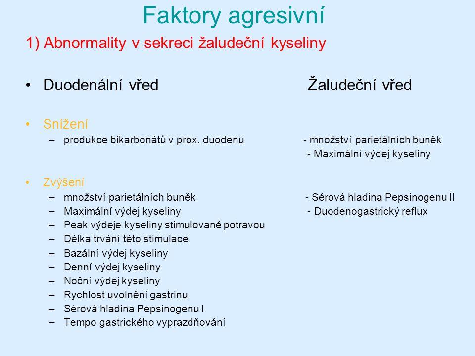 Faktory agresivní 1) Abnormality v sekreci žaludeční kyseliny Duodenální vřed Žaludeční vřed Snížení –produkce bikarbonátů v prox.
