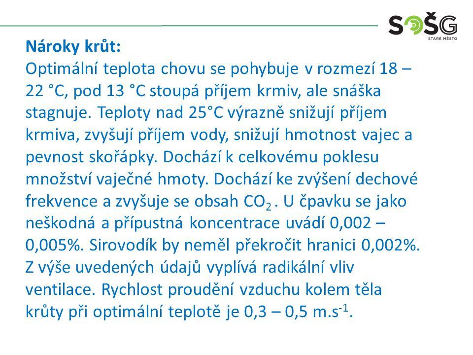 Nároky krůt: Optimální teplota chovu se pohybuje v rozmezí 18 – 22 °C, pod 13 °C stoupá příjem krmiv, ale snáška stagnuje.