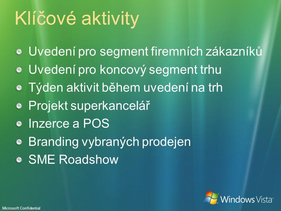 Microsoft Confidential Klíčové aktivity Uvedení pro segment firemních zákazníků Uvedení pro koncový segment trhu Týden aktivit během uvedení na trh Projekt superkancelář Inzerce a POS Branding vybraných prodejen SME Roadshow