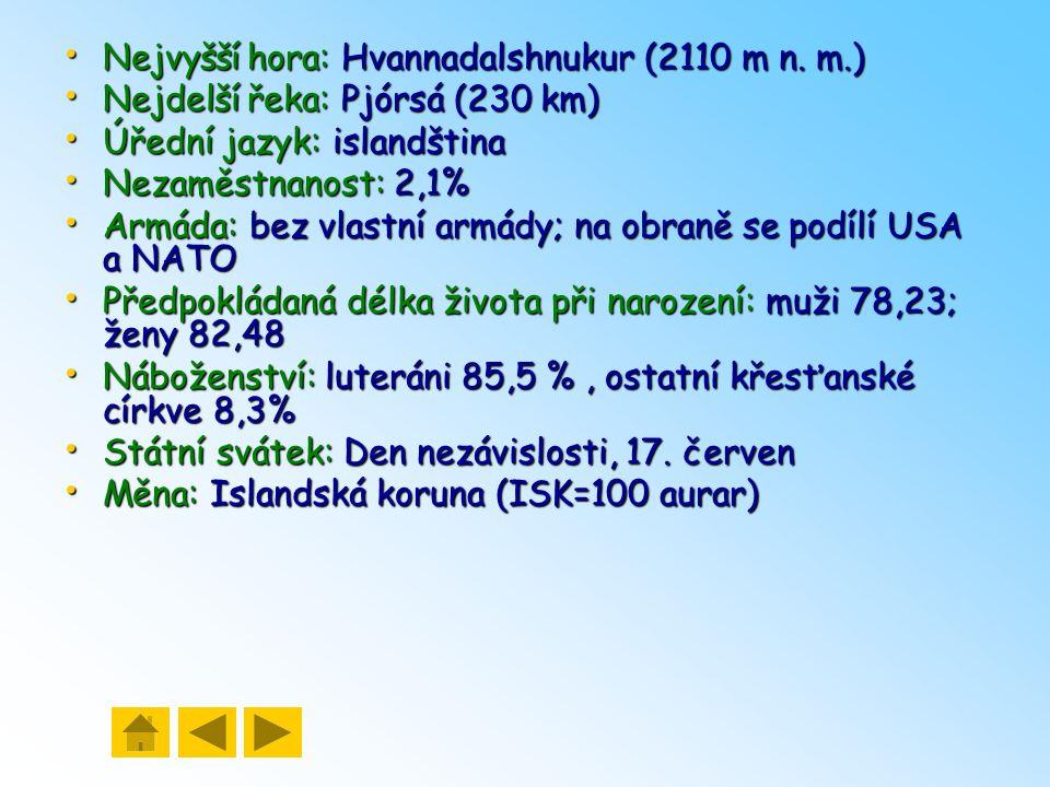Nejvyšší hora: Hvannadalshnukur (2110 m n.m.) Nejvyšší hora: Hvannadalshnukur (2110 m n.