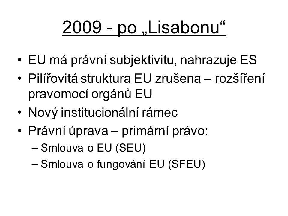 """2009 - po """"Lisabonu EU má právní subjektivitu, nahrazuje ES Pilířovitá struktura EU zrušena – rozšíření pravomocí orgánů EU Nový institucionální rámec Právní úprava – primární právo: –Smlouva o EU (SEU) –Smlouva o fungování EU (SFEU)"""