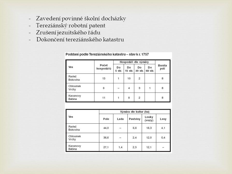 -Zavedení povinné školní docházky -Tereziánský robotní patent -Zrušení jezuitského řádu - Dokončení tereziánského katastru