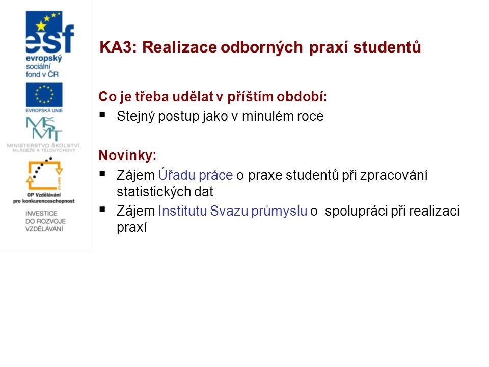 KA3: Realizace odborných praxí studentů Co je třeba udělat v příštím období:  Stejný postup jako v minulém roce Novinky:  Zájem Úřadu práce o praxe