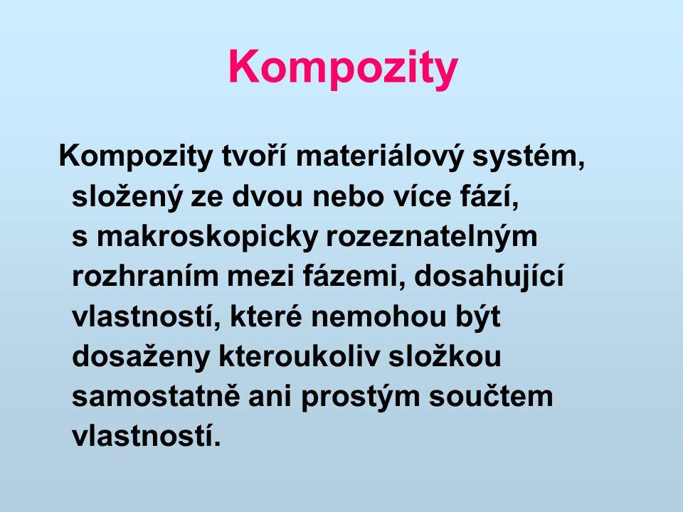 Kompozity Kompozity tvoří materiálový systém, složený ze dvou nebo více fází, s makroskopicky rozeznatelným rozhraním mezi fázemi, dosahující vlastností, které nemohou být dosaženy kteroukoliv složkou samostatně ani prostým součtem vlastností.