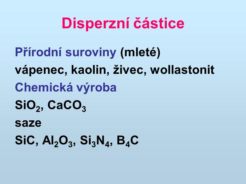 Disperzní částice Přírodní suroviny (mleté) vápenec, kaolin, živec, wollastonit Chemická výroba SiO 2, CaCO 3 saze SiC, Al 2 O 3, Si 3 N 4, B 4 C