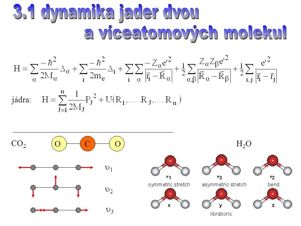 M1M1 M2M2 a M2M2 M2M2 M1M1 výchylky z rovnovážné polohy k objem  (= L x L y L z ) N atomů ( N x N y N z ) objem buňky 3N ( -6 ) stupňů volnosti...