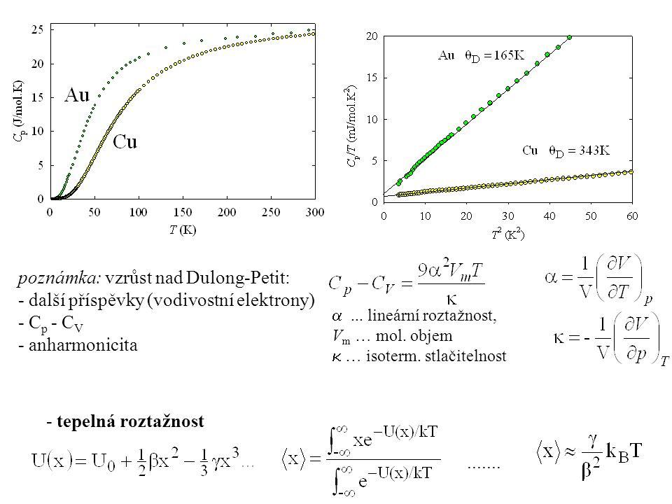poznámka: vzrůst nad Dulong-Petit: - další příspěvky (vodivostní elektrony) - C p - C V - anharmonicita ...