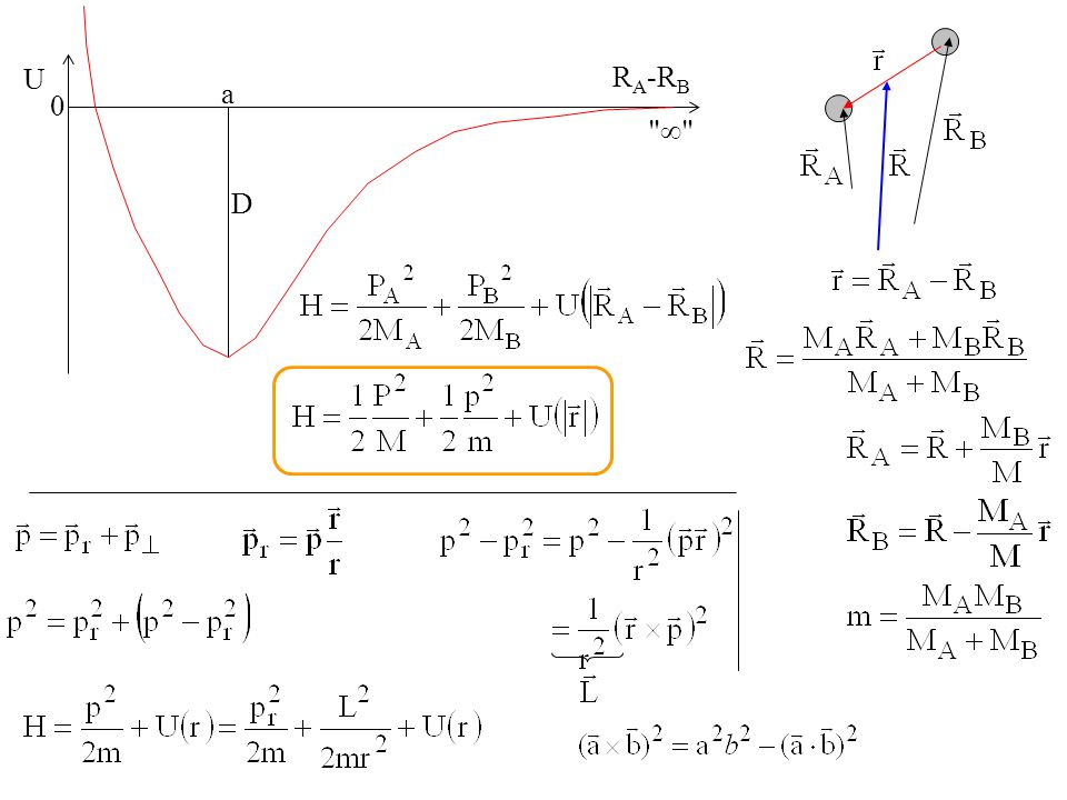 kvantování: každý kmit (LHO) se kvantuje samostatně silně interagující systém jader systém neinteragujících kvantových kvazičástic n fonon