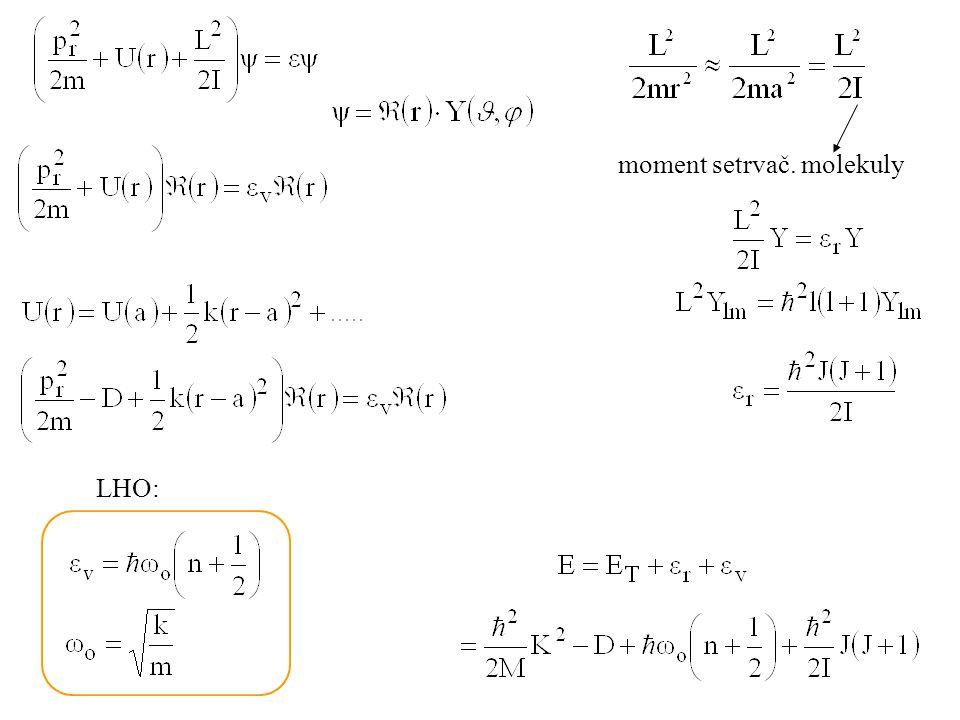  Einsteinovo přiblížení Einsteinova teplota  Debyeovo přiblížení N   poznámka: hustota stavů