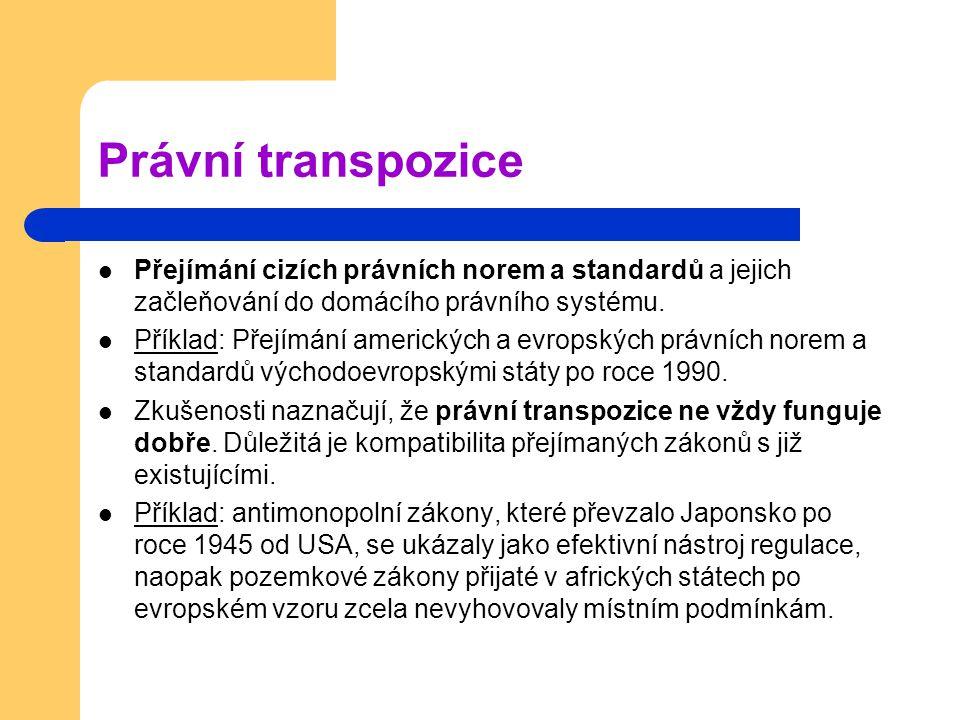 Právní transpozice Přejímání cizích právních norem a standardů a jejich začleňování do domácího právního systému. Příklad: Přejímání amerických a evro