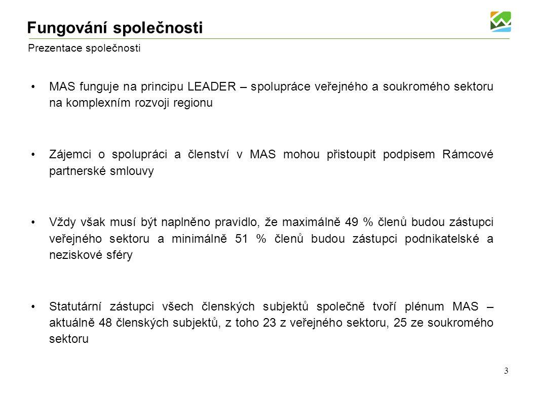 Úvodní informace Obecně prospěšná společnost Luhačovské Zálesí, o.p.s.