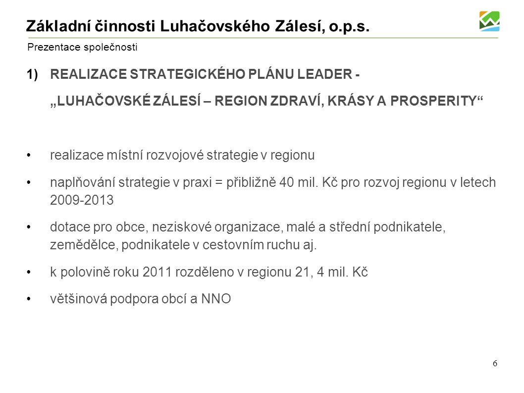 Prezentace společnosti Jak chápeme Luhačovské Zálesí.