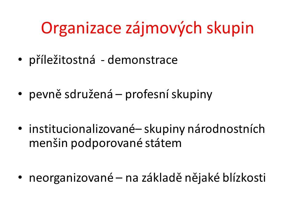 Organizace zájmových skupin příležitostná - demonstrace pevně sdružená – profesní skupiny institucionalizované– skupiny národnostních menšin podporované státem neorganizované – na základě nějaké blízkosti