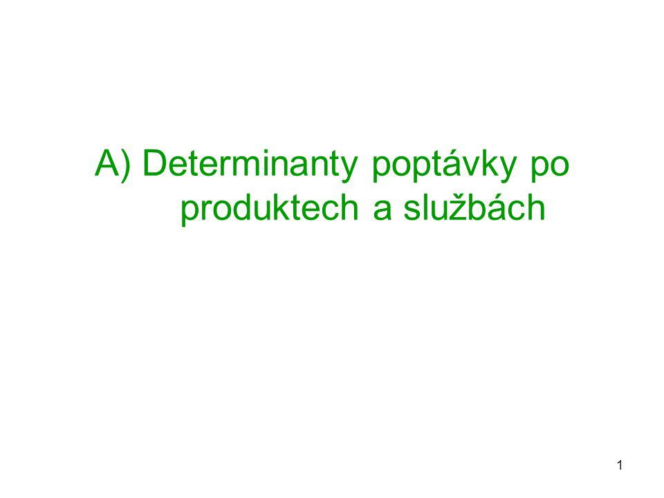 1 A) Determinanty poptávky po produktech a službách