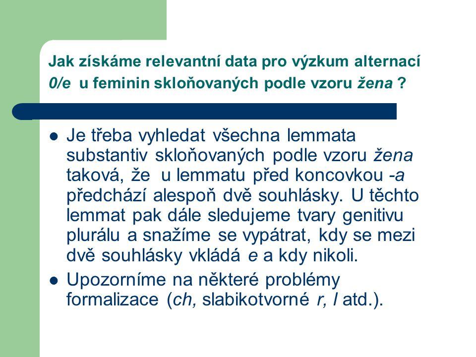 Jak získáme relevantní data pro výzkum alternací 0/e u feminin skloňovaných podle vzoru žena ? Je třeba vyhledat všechna lemmata substantiv skloňovaný