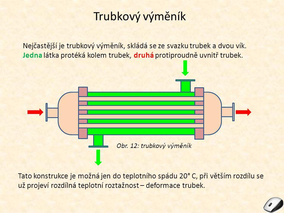 Trubkový výměník Obr. 12: trubkový výměník Nejčastější je trubkový výměník, skládá se ze svazku trubek a dvou vík. Jedna látka protéká kolem trubek, d