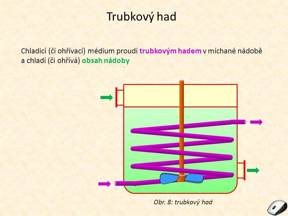 Trubkový had Chladicí (či ohřívací) médium proudí trubkovým hadem v míchané nádobě a chladí (či ohřívá) obsah nádoby Obr. 8: trubkový had