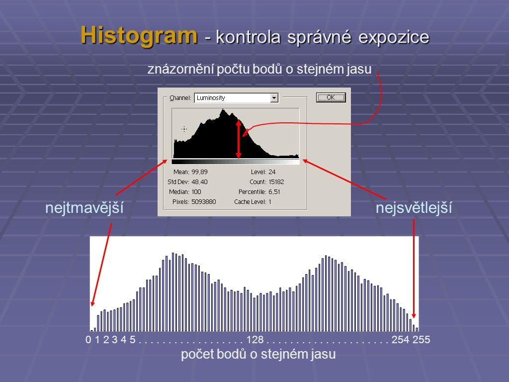 Histogram - kontrola správné expozice znázornění počtu bodů o stejném jasu 0 1 2 3 4 5..................