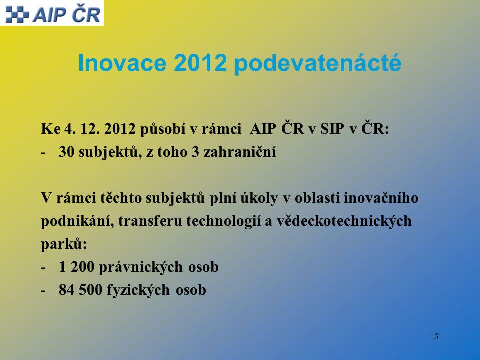 Inovace 2012 podevatenácté 19.