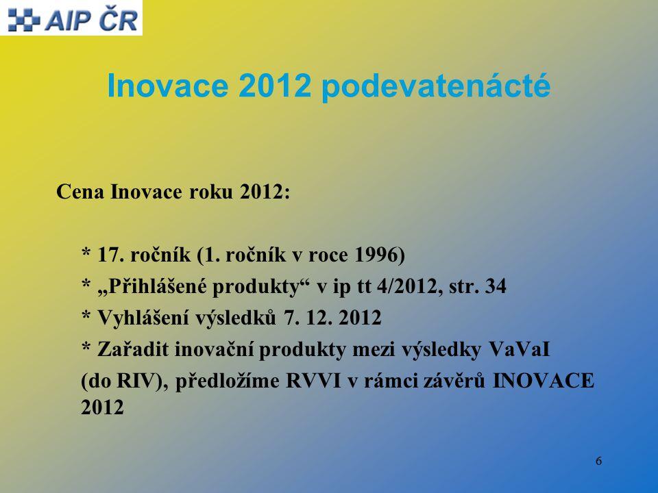 Inovace 2012 podevatenácté Cena Inovace roku 2012: * 17.