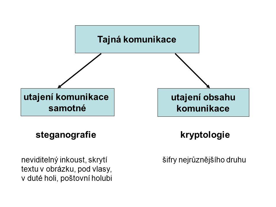 Dvojitá transpozice.