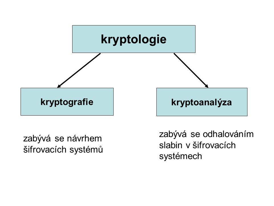 Možná porušení pravidel 1.Odvysílání otevřeného i odpovídajícího šifrového textu, 2.odvysílání dvou šifrových textů vzniklých šifrováním stejného otevřeného textu pomocí dvou různých klíčů, 3.odvysílání dvou šifrových textů vzniklých šifrováním dvou různých otevřených textů pomocí stejného klíče, 4.používání stereotypních začátků zpráv nebo běžných slov či frází, např.
