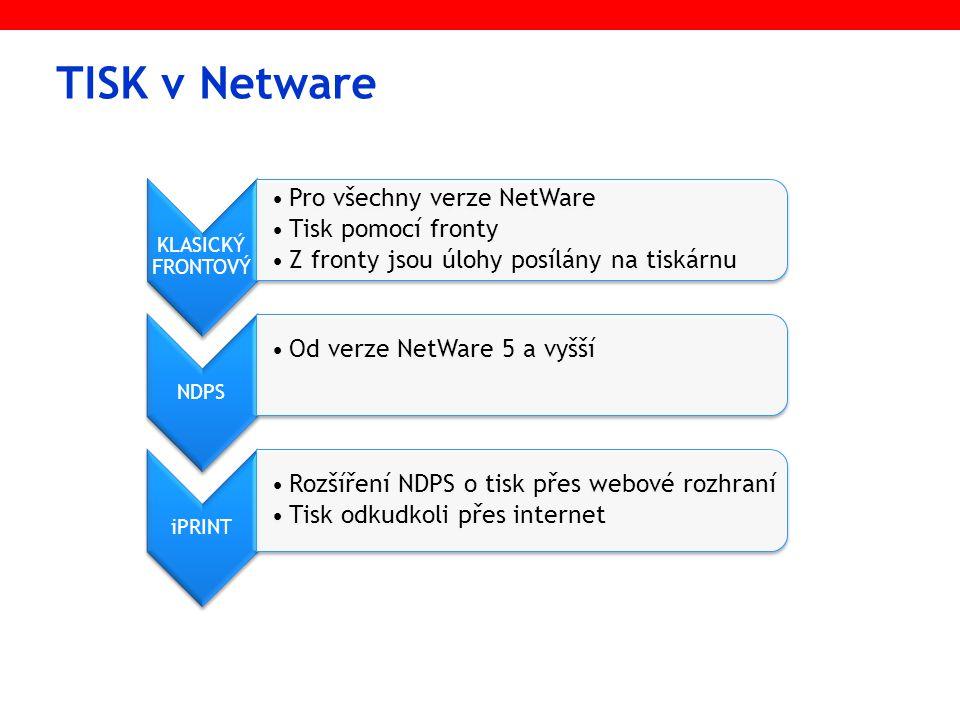 TISK v Netware KLASICKÝ FRONTOVÝ Pro všechny verze NetWare Tisk pomocí fronty Z fronty jsou úlohy posílány na tiskárnu NDPS Od verze NetWare 5 a vyšší