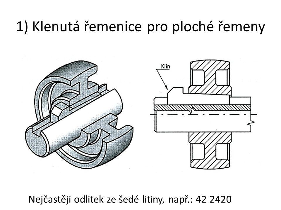 1) Klenutá řemenice pro ploché řemeny Nejčastěji odlitek ze šedé litiny, např.: 42 2420