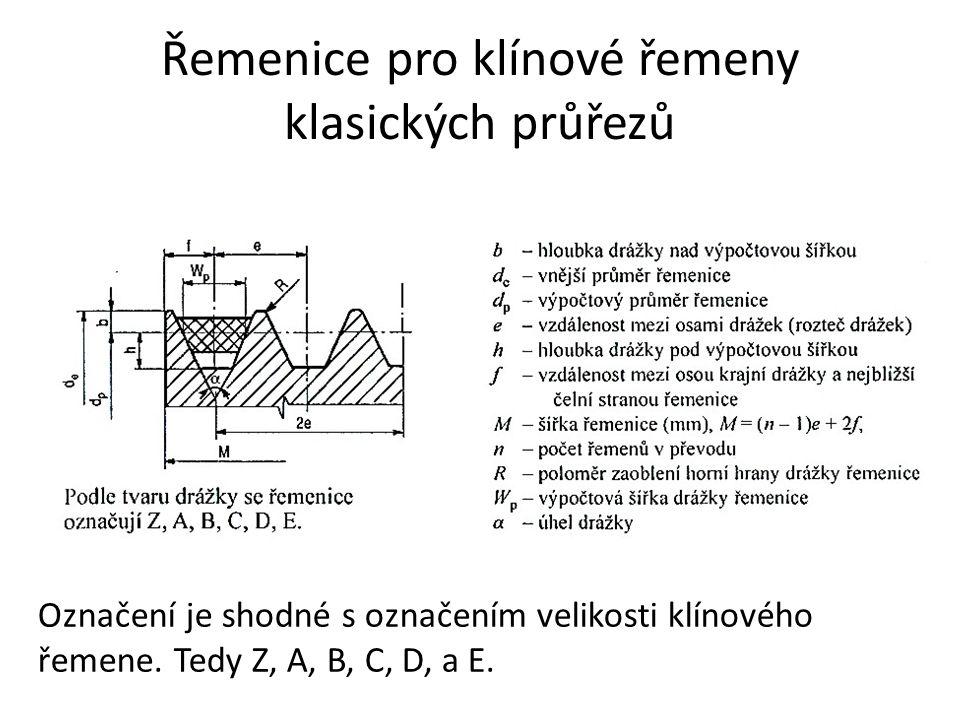 Řemenice pro klínové řemeny klasických průřezů Označení je shodné s označením velikosti klínového řemene. Tedy Z, A, B, C, D, a E.