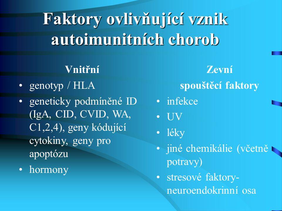 Faktory ovlivňující vznik autoimunitních chorob Vnitřní genotyp / HLA geneticky podmíněné ID (IgA, CID, CVID, WA, C1,2,4), geny kódující cytokiny, gen