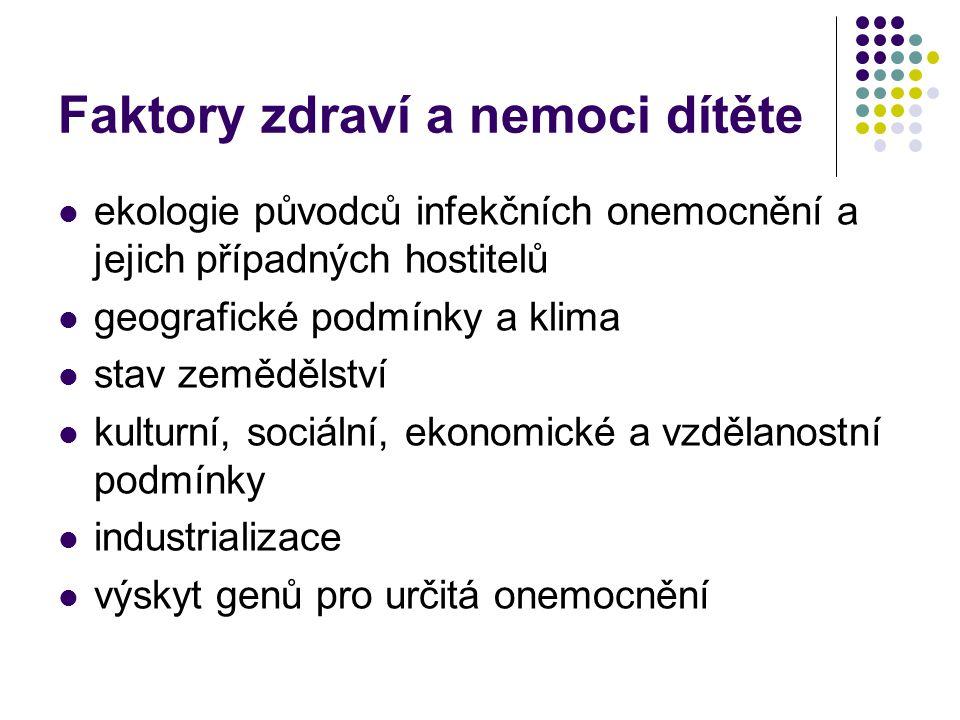 Péče o dítě Kojenecká úmrtnost v ČR 1923 14,7 %2003 3,9 o/oo příčiny infekční onemocnění průjmová onemocnění pneumonie spalničky záškrt černý kašel perinatální poškození, VVV, onem.