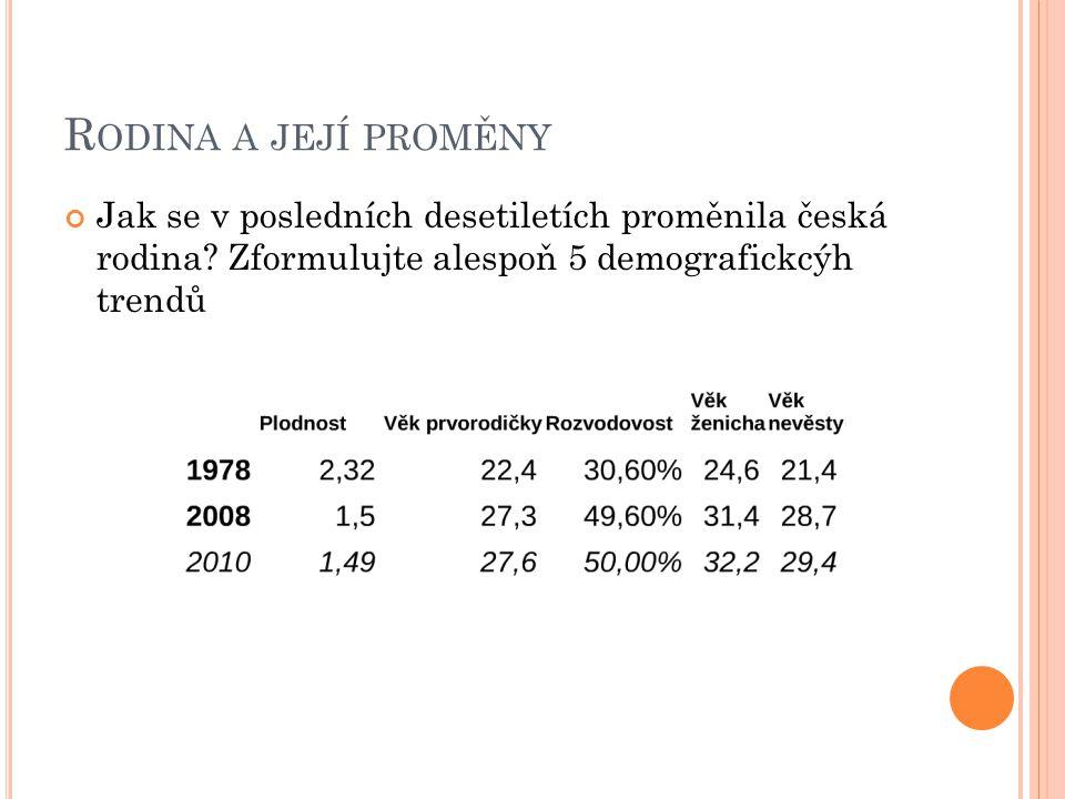 R ODINA A JEJÍ PROMĚNY Jak se v posledních desetiletích proměnila česká rodina? Zformulujte alespoň 5 demografickcýh trendů
