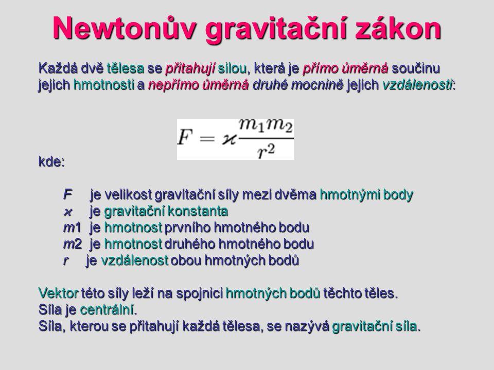 Newtonův gravitační zákon Každá dvě tělesa se přitahují silou, která je přímo úměrná součinu jejich hmotnosti a nepřímo úměrná druhé mocnině jejich vzdálenosti: kde: F je velikost gravitační síly mezi dvěma hmotnými body ϰ je gravitační konstanta m1 je hmotnost prvního hmotného bodu m2 je hmotnost druhého hmotného bodu r je vzdálenost obou hmotných bodů Vektor této síly leží na spojnici hmotných bodů těchto těles.