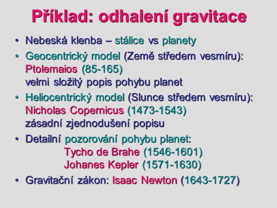 Příklad: odhalení gravitace Nebeská klenba – stálice vs planetyNebeská klenba – stálice vs planety Geocentrický model (Země středem vesmíru): Ptolemaios (85-165) velmi složitý popis pohybu planetGeocentrický model (Země středem vesmíru): Ptolemaios (85-165) velmi složitý popis pohybu planet Heliocentrický model (Slunce středem vesmíru): Nicholas Copernicus (1473-1543) zásadní zjednodušení popisuHeliocentrický model (Slunce středem vesmíru): Nicholas Copernicus (1473-1543) zásadní zjednodušení popisu Detailní pozorování pohybu planet: Tycho de Brahe (1546-1601) Johanes Kepler (1571-1630)Detailní pozorování pohybu planet: Tycho de Brahe (1546-1601) Johanes Kepler (1571-1630) Gravitační zákon: Isaac Newton (1643-1727)Gravitační zákon: Isaac Newton (1643-1727)