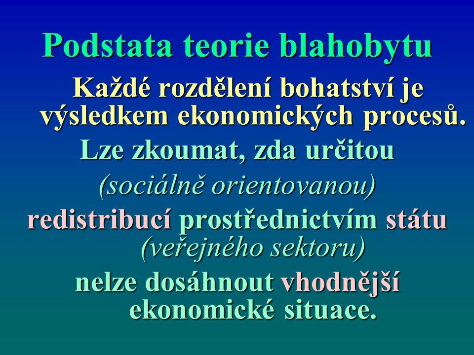 Podstata teorie blahobytu Každé rozdělení bohatství je výsledkem ekonomických procesů.