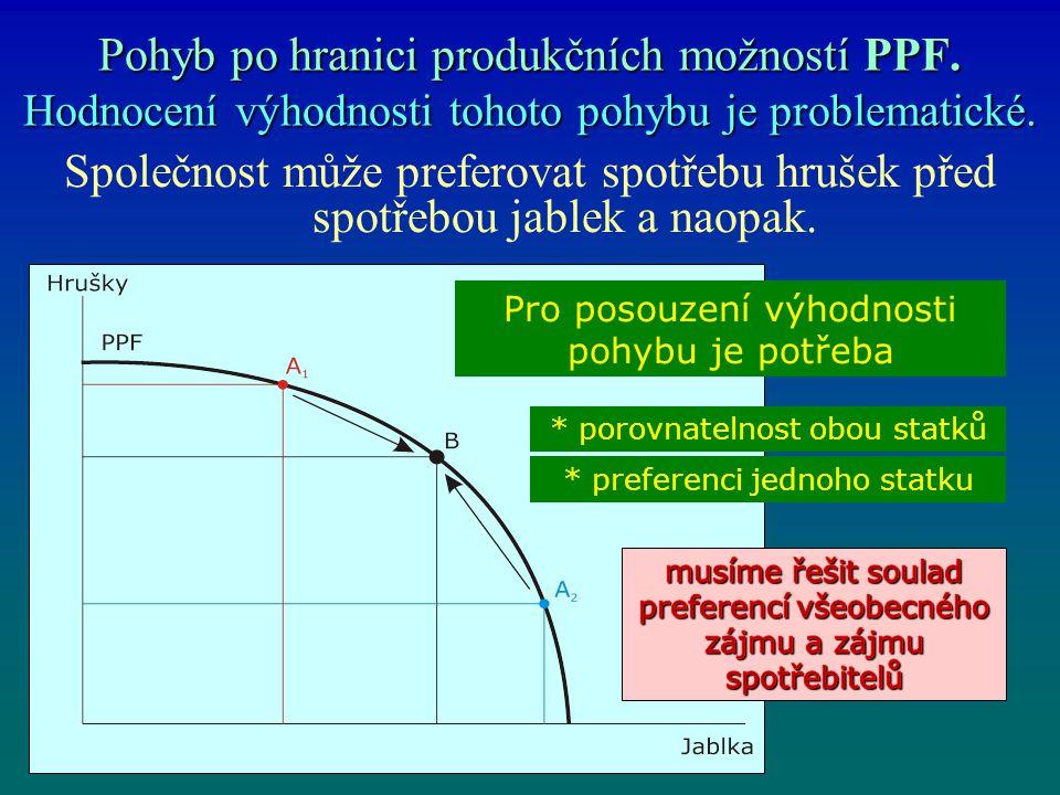 Pohyb po hranici produkčních možností PPF. Hodnocení výhodnosti tohoto pohybu je problematické.