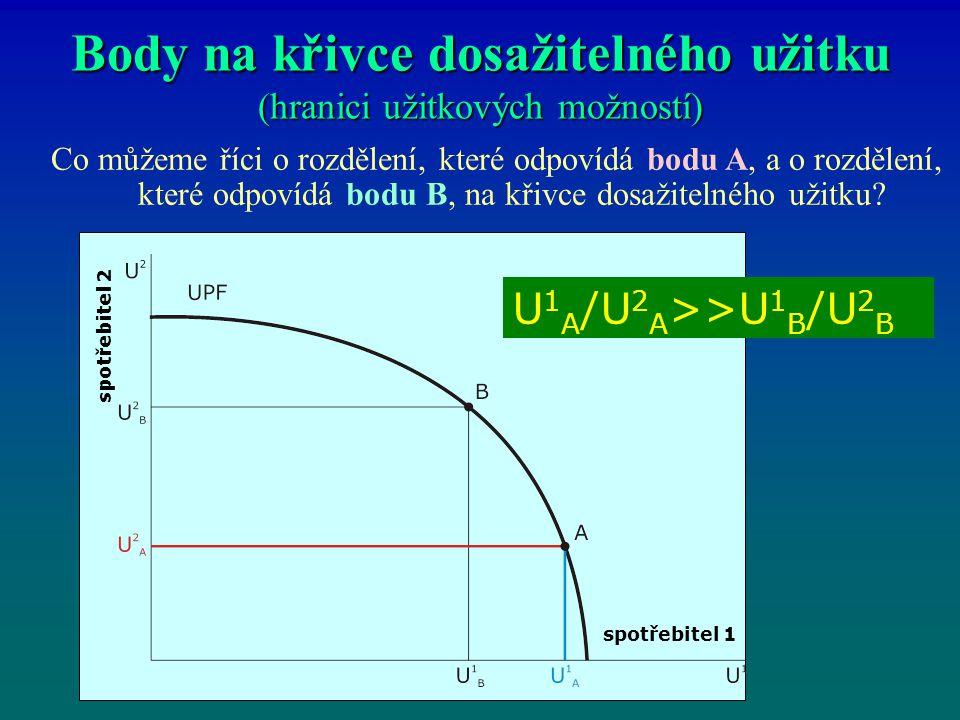 Body na křivce dosažitelného užitku (hranici užitkových možností) Co můžeme říci o rozdělení, které odpovídá bodu A, a o rozdělení, které odpovídá bodu B, na křivce dosažitelného užitku.