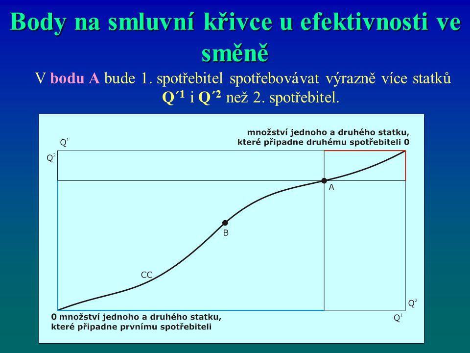 Body na smluvní křivce u efektivnosti ve směně V bodu A bude 1.