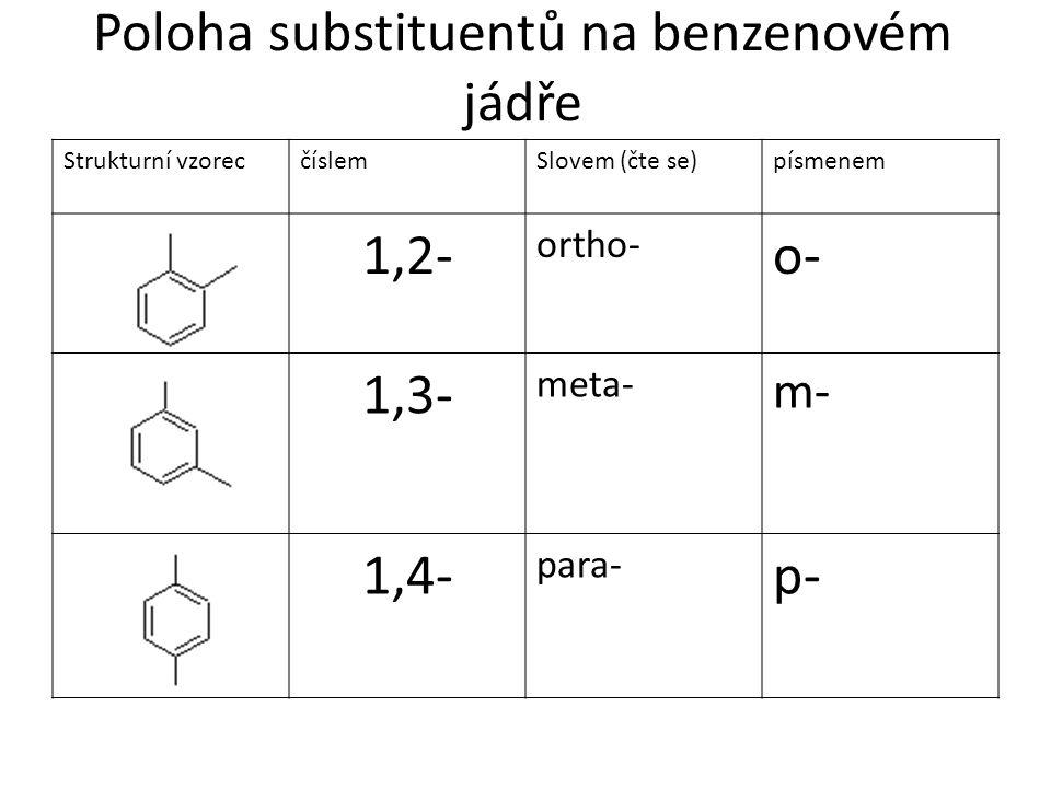 Poloha substituentů na benzenovém jádře Strukturní vzorecčíslemSlovem (čte se)písmenem 1,2- ortho- o- 1,3- meta- m- 1,4- para- p-