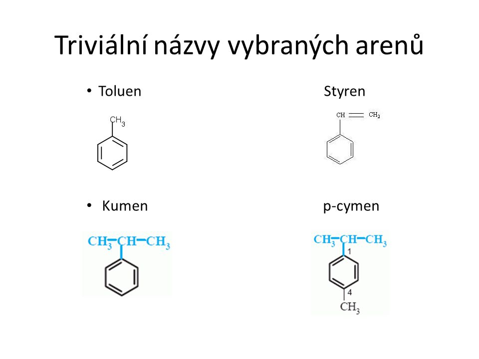 Triviální názvy vybraných arenů Toluen Styren Kumen p-cymen