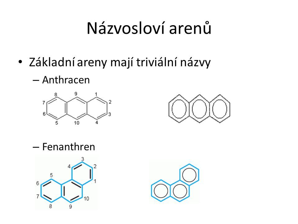 Názvosloví arenů Základní areny mají triviální názvy – Anthracen – Fenanthren