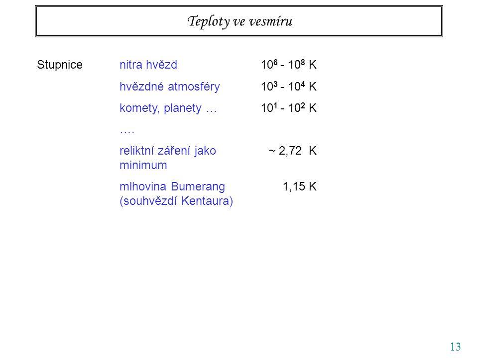 13 Teploty ve vesmíru Stupnicenitra hvězd hvězdné atmosféry komety, planety … ….