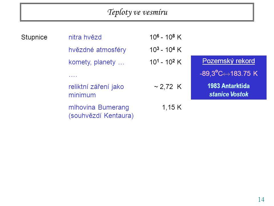 14 Teploty ve vesmíru Stupnicenitra hvězd hvězdné atmosféry komety, planety … …. reliktní záření jako minimum mlhovina Bumerang (souhvězdí Kentaura) P