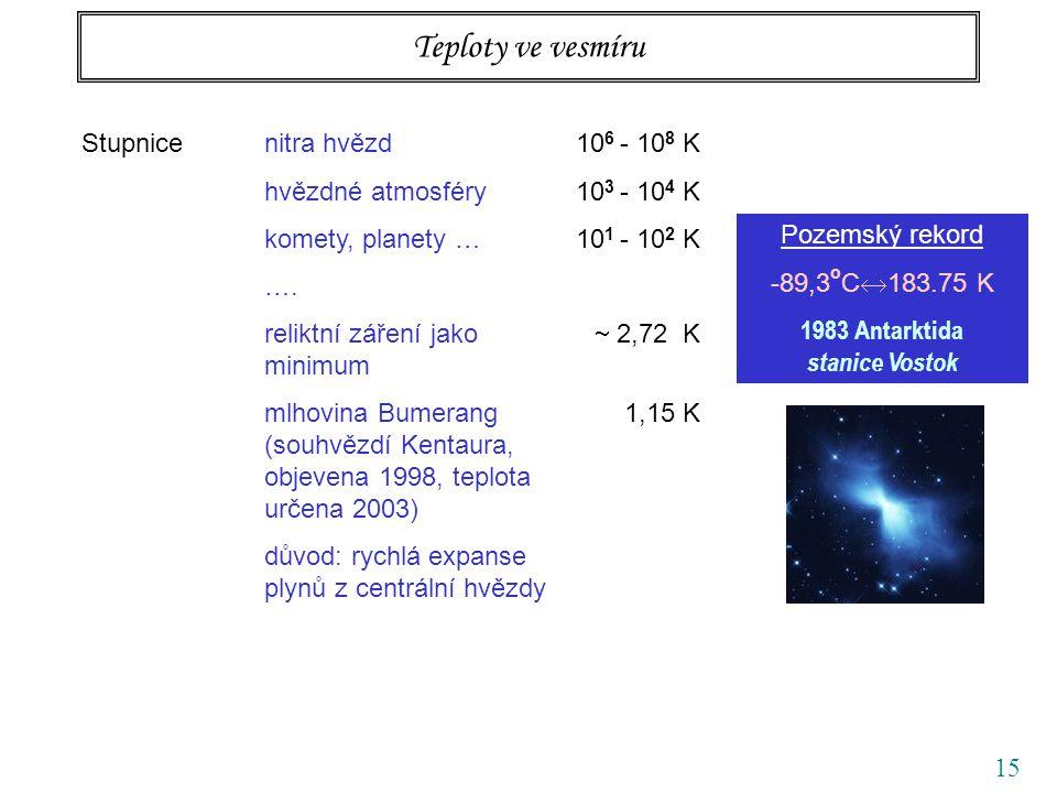 15 Teploty ve vesmíru Stupnicenitra hvězd hvězdné atmosféry komety, planety … …. reliktní záření jako minimum mlhovina Bumerang (souhvězdí Kentaura, o